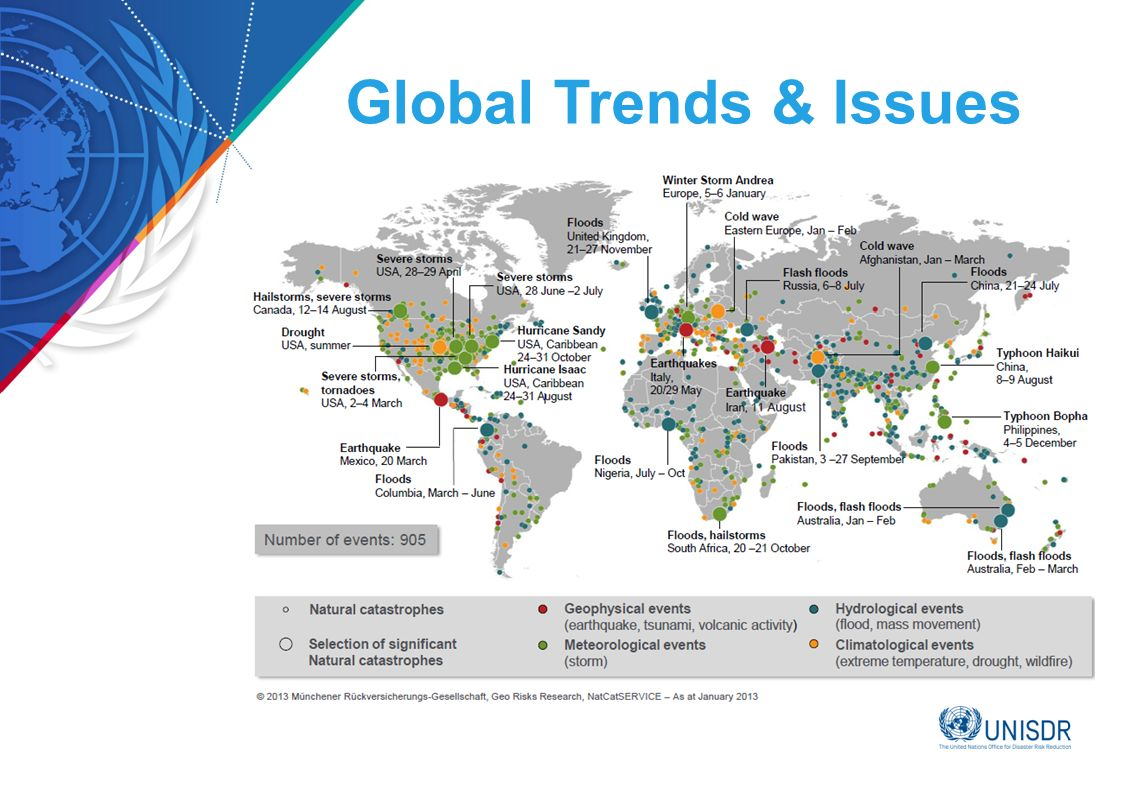 Global Trends & Issues [Disaster context, and relevance to the disability agenda] 2012 saw over 905 internationally reported disasters.
